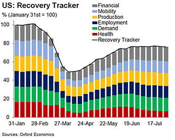 us recover tracker 1