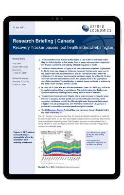 Research Briefing - Canada Recovery Tracker