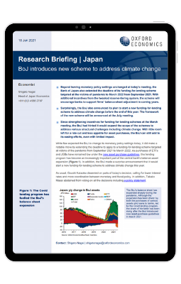 Research Briefing: BoJ introduces new scheme to address climate change